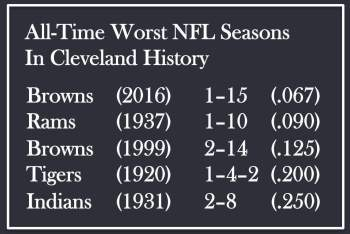 All-Time Worst NFL Teams in Cleveland